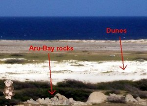 SM Dunes and Aru-bay rocks  2