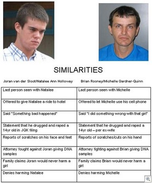 Similarities2